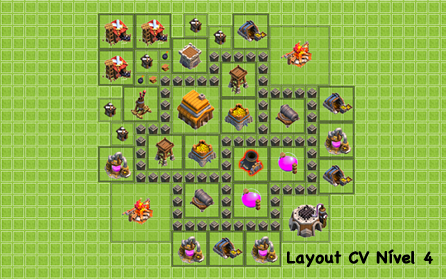 layout cv 4 farming