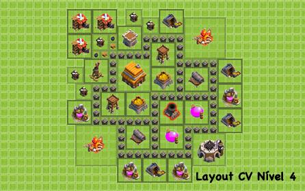 layout cv 4 farming