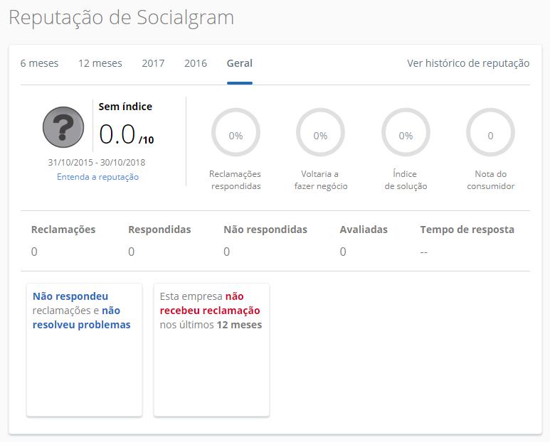 socialgram reclame aqui