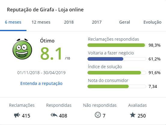 Girafa Loja Online reclameaqui